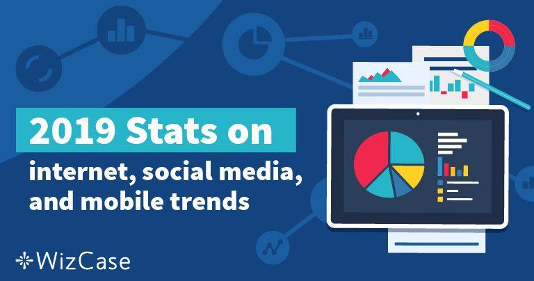 23 Fantastiske Statistikker Om Internet Og Sosiale Media i 2020